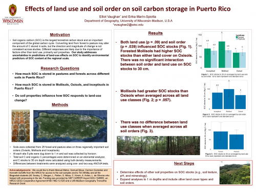 AGU Graduate Virtual Poster Showcase - December 2015 Winning Poster